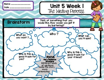 Reading Wonds Third Grade The Writing Process Unit 5 Week 1