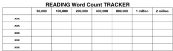Reading (Word Count) Tracker