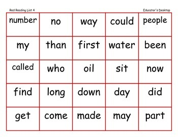 Reading Word List