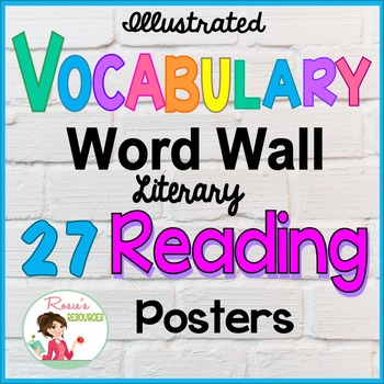 Reading Word Wall Vocabulary Posters