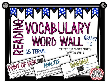 Reading Word Wall {65 Vocabulary Terms}
