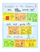 Reading Workshop All Year Charts & Teaching Points (1st Grade)