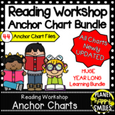 Reading Workshop Anchor Chart Bundle - 44 UPDATED Files fo