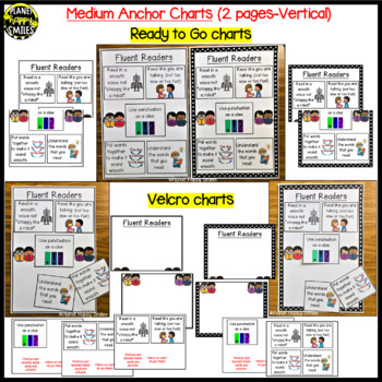 "Reading Workshop Anchor Chart - ""Fluent Readers"""