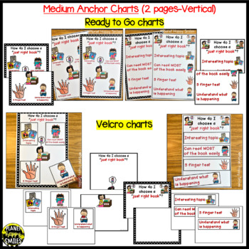 """Reading Workshop Anchor Chart - """"How do I choose a Just Right Book?"""""""
