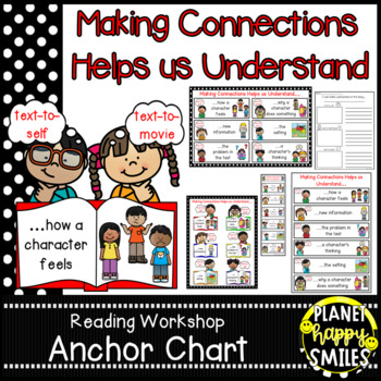 """Reading Workshop Anchor Chart - """"Making Connections Helps us Understand"""""""
