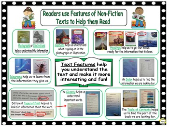 Reading Workshop Anchor Chart ~ Non-Fiction Anchor Chart Bundle (3-in-1)