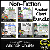 Non-Fiction Anchor Chart Bundle