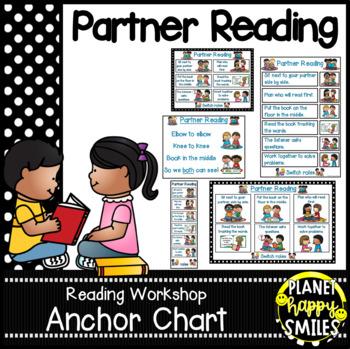 Reading Workshop Anchor Chart