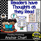 """Reading Workshop Anchor Chart - """"Readers have Thoughts as they READ"""""""