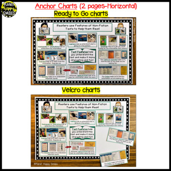 "Reading Workshop Anchor Chart - ""Readers use Features of Non-Fiction Texts"""