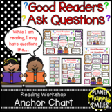 Reading Workshop Anchor Chart - Good Readers Ask Questions
