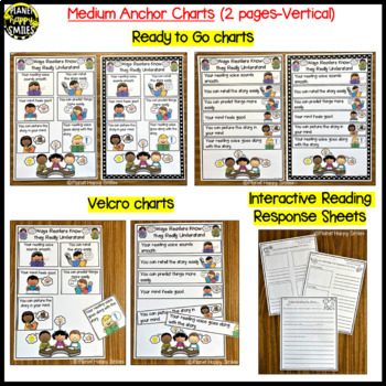"Reading Workshop Anchor Chart - ""Ways Readers Know They Really Understand"""