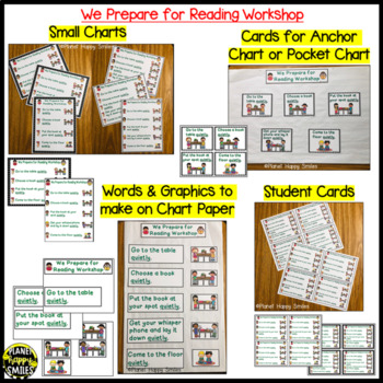 "Reading Workshop Anchor Chart - ""We Prepare for Reading Workshop"""