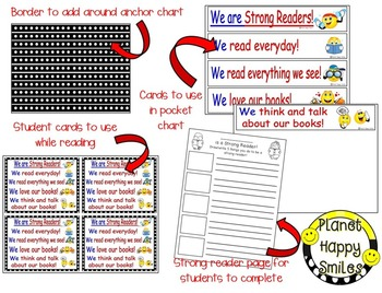 "Reading Workshop Anchor Chart - ""We are Strong Readers"" + Student page"
