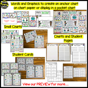 """Reading Workshop Anchor Chart - """"What is Non-Fiction?"""""""