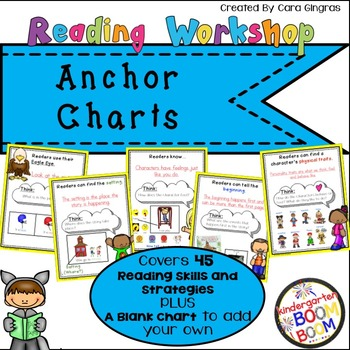 Reading Workshop Anchor Charts {K/1}