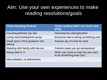 Reading Workshop: Building A Reading Life Powerpoint