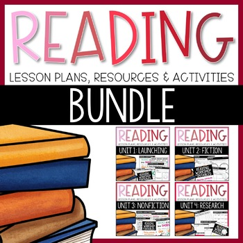 Reading Workshop Bundle