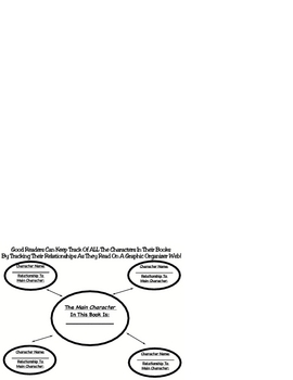Reading Workshop Character Traits Graphic Organizer Web Chart ELA