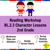 Reading Workshop Characters Lessons for 2nd Grade