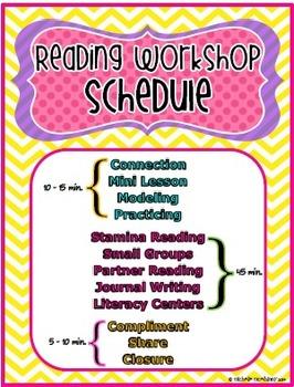 Reading Workshop Components
