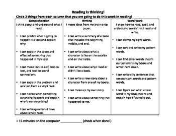 Reading Workshop Journal Menu