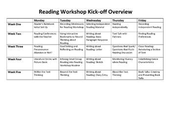 Reading Workshop Kick-off for Grades 7-8