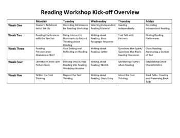 Reading Workshop Kick-off for Grades 9-10