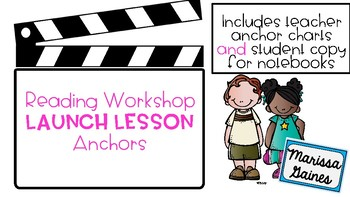 Reading Workshop Launch Unit Anchor Charts