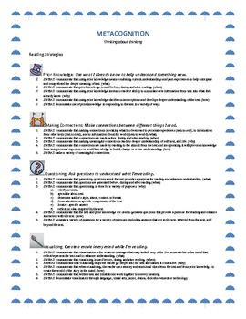 objectives for teacher