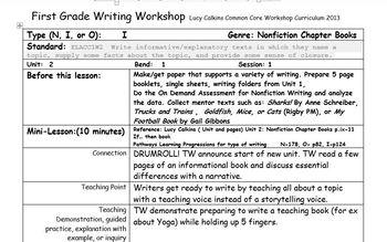 Reading Workshop Lucy Calkins 1st Gr. Unit 4 lesson plans Meeting Characters