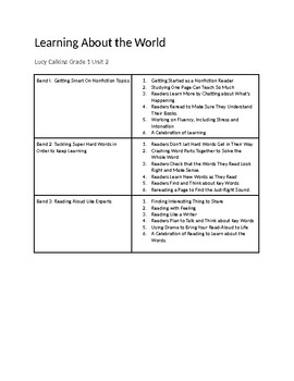 Reading Workshop Lucy Calkins Learning About the World Unit 2 Summary