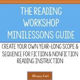 Reading Workshop Minilessons Guide: Create Fiction & Nonfi