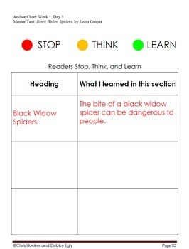 Reading Workshop: Navigating Through Nonfiction - Unit 4 {Common Core Aligned}
