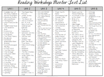 Reading Workshop Overview & Resources FREE