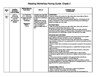 Reading Workshop Pacing Guide: Grade 2