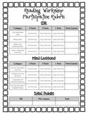 Reading Workshop Participation Rubric