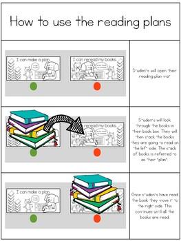 Reading Workshop Planning Mat