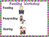 Reading Workshop Poster In English