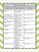 Reading Workshop Response Notebook-Unit 1 Launching Readin