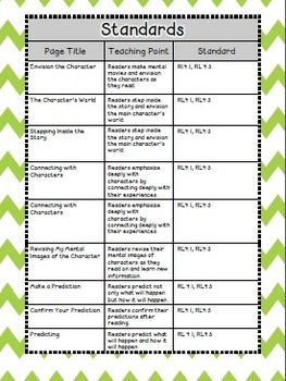 Reading Workshop Response Notebook-Unit 2 Analyzing Characters {4th CC aligned}