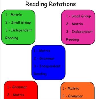 Reading Workshop Rotations