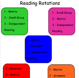 Reading Workshop Rotations
