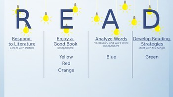 Reading Workshop Schedule Rotation