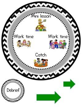 Reading Workshop Spinner