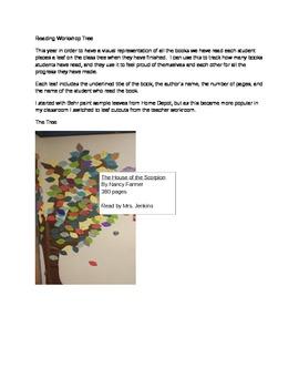Reading Workshop Tree