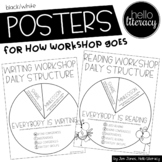 Reading Workshop & Writing Workshop: A Poster to Explain t