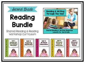Reading Workshop and Shared Reading Lesson Plan Bundle for Second Grade