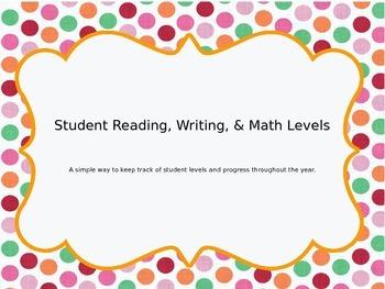 Reading, Writing, Math Levls - EDITABLE